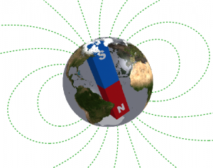 The magnetic field around the Earth, in the absence of the solar wind pressure, would approximate a dipole.